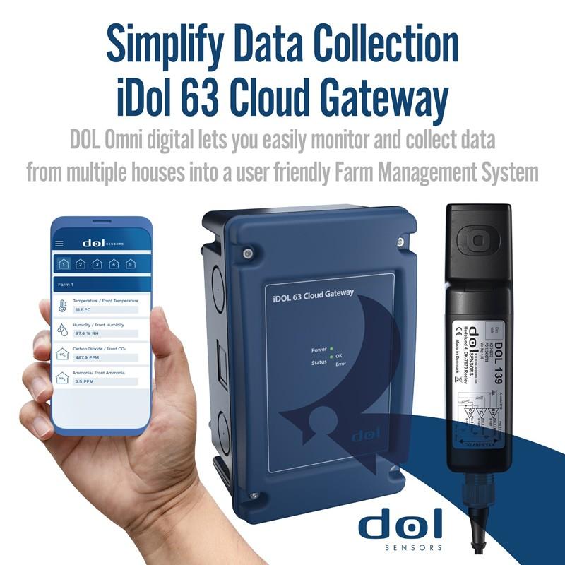 Idol 63 Cloud Gateway
